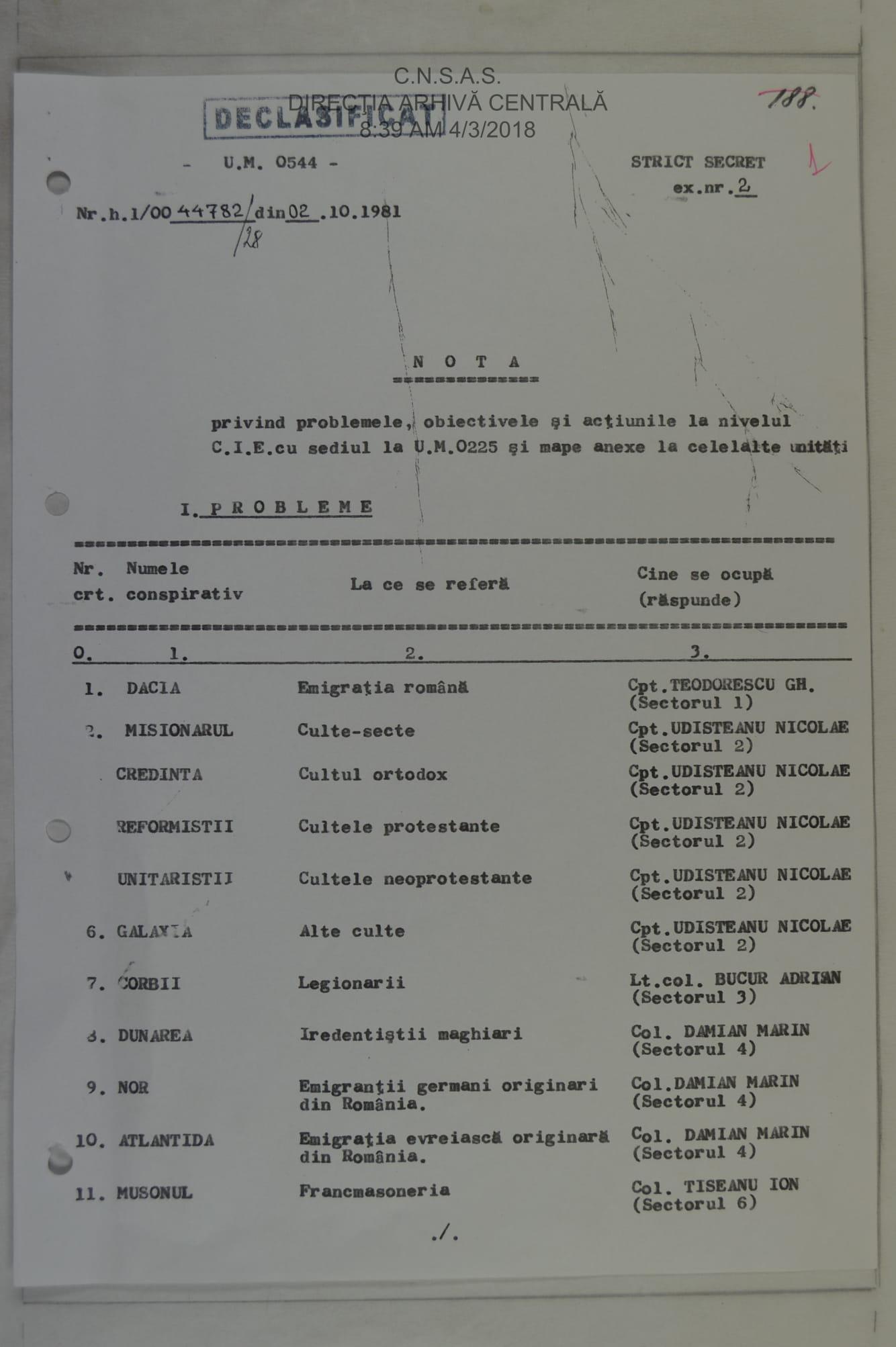 https://revista22.ro/files/news/manset/default/document-Hodor-2-2.jpg